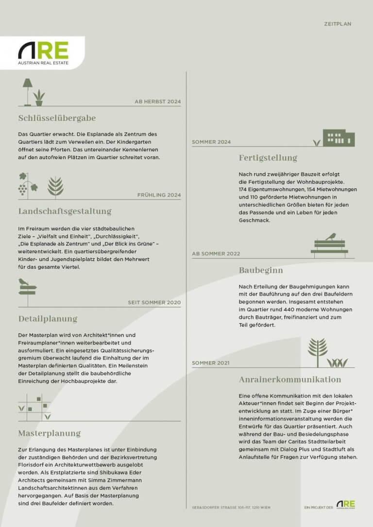 Plakat 05 der Informationsveranstaltung Gerasdorferstr105-117