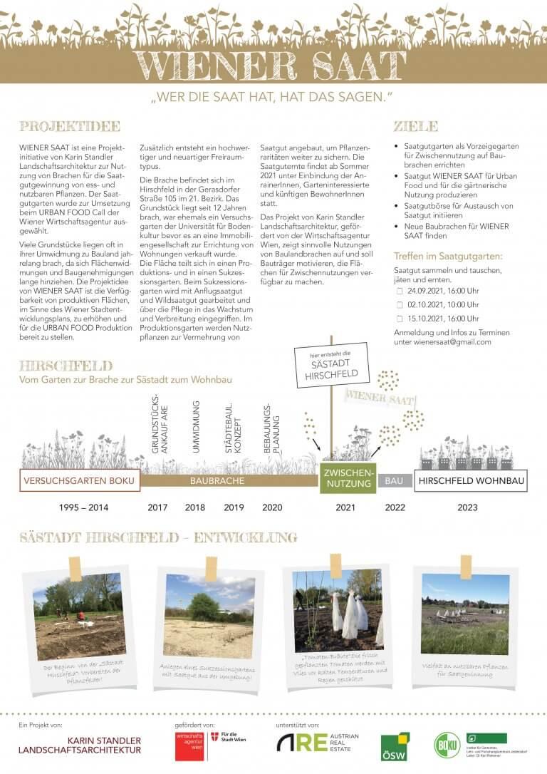Plakat 14 der Informationsveranstaltung Gerasdorferstr105-117